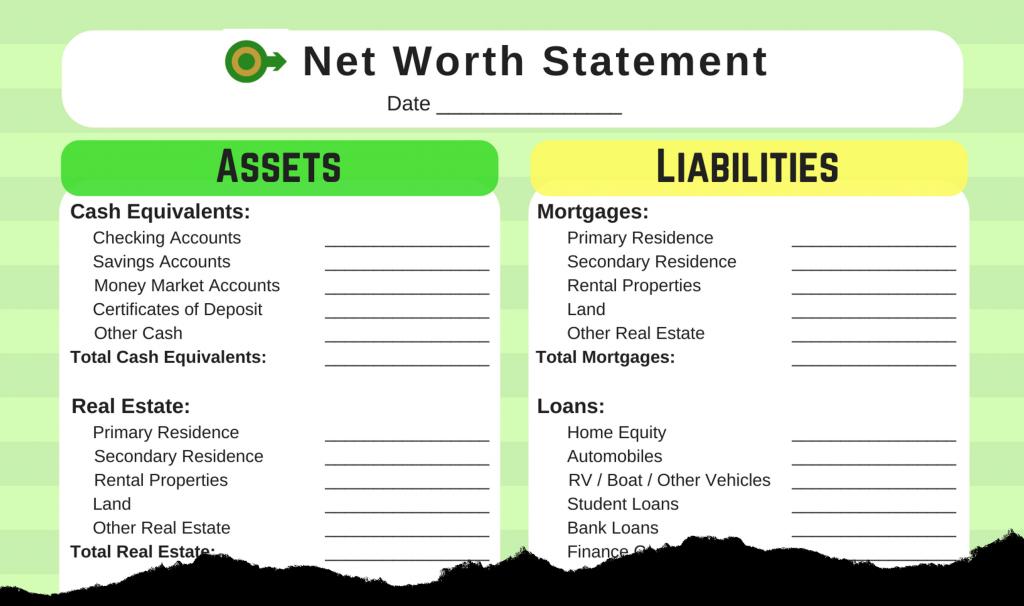 Net Worth Statement Partial