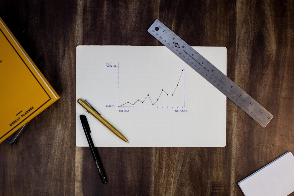Graph representing personal finance ratios