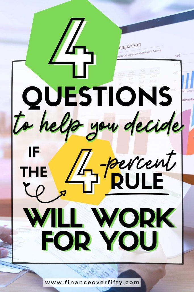 Woman reviewing financial report and computer graphs with text overlay: 4 questions to help you decide if the 4 percent rule will work for you
