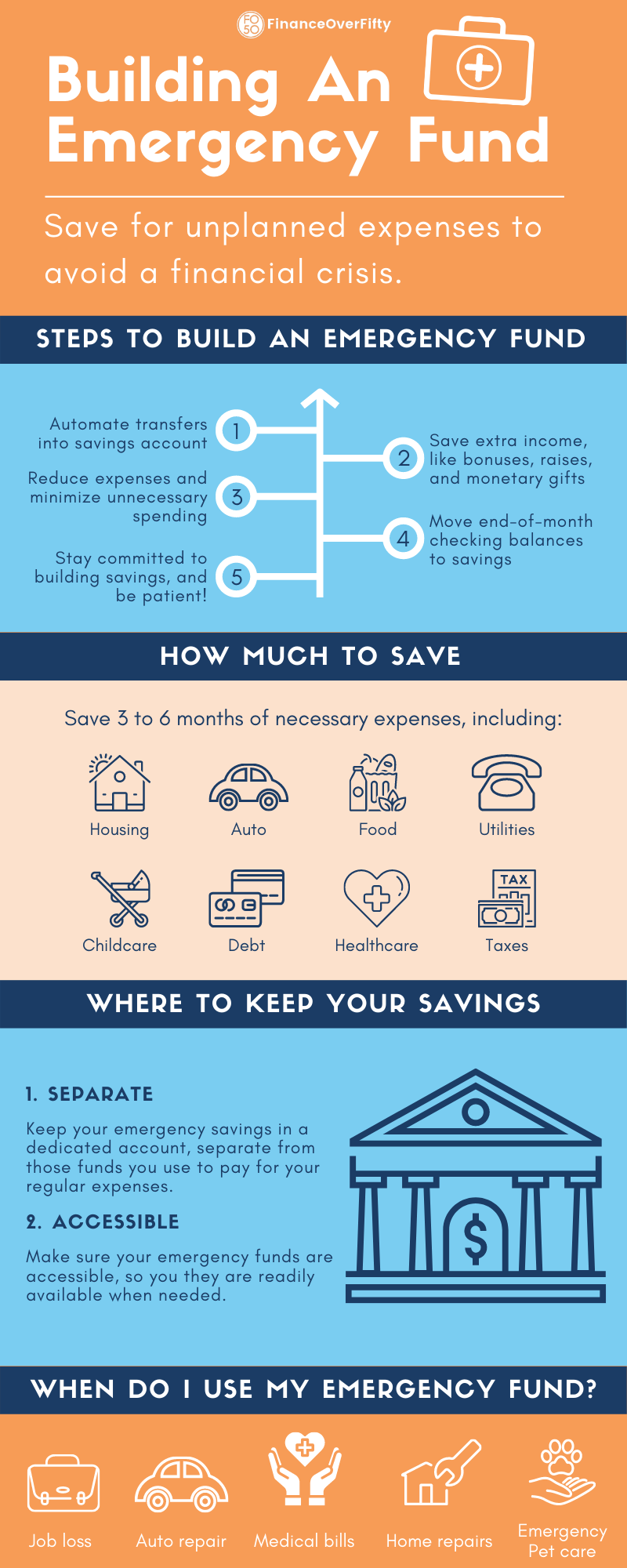 How to build an emergency fund infographic