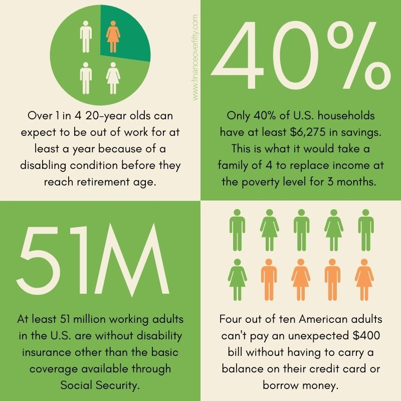 Disability Risk Infographic