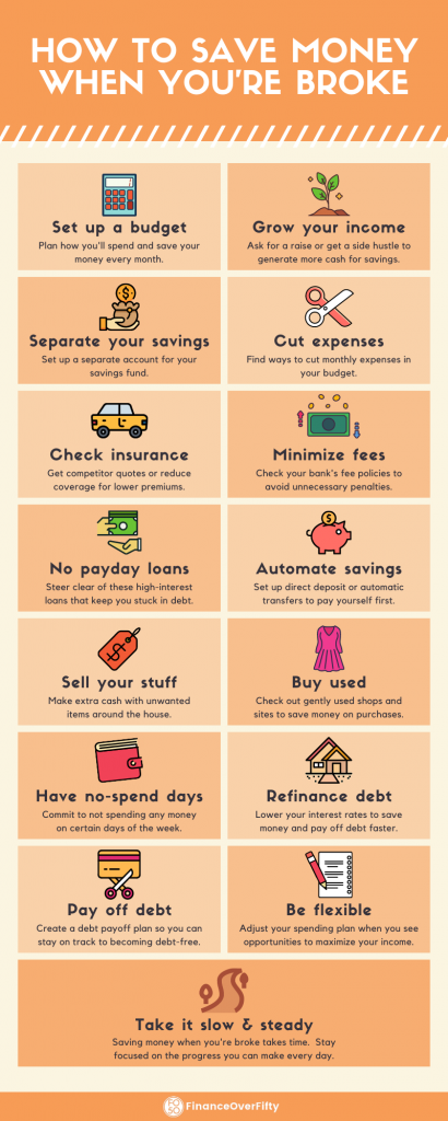 How to save money when you're broke infographic