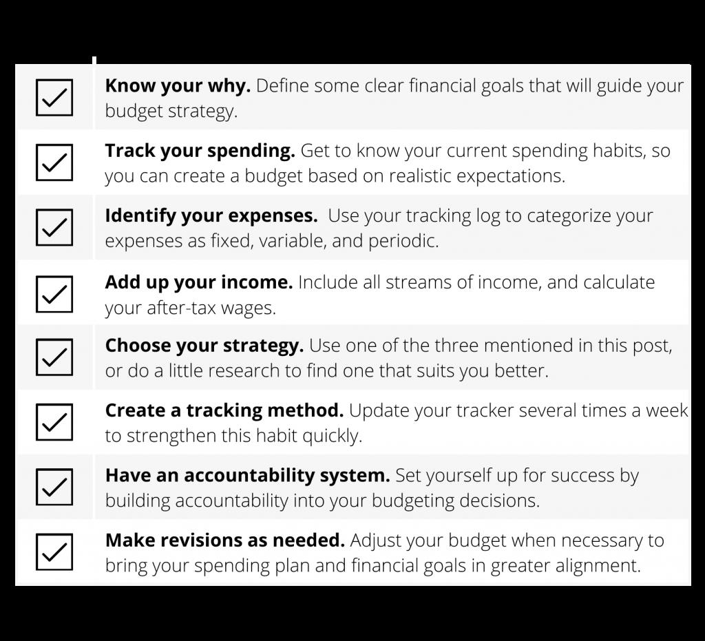 Budget 101 Checklist