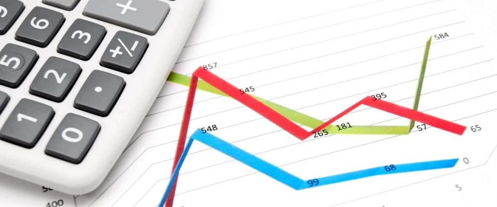 Calculator and financial graph