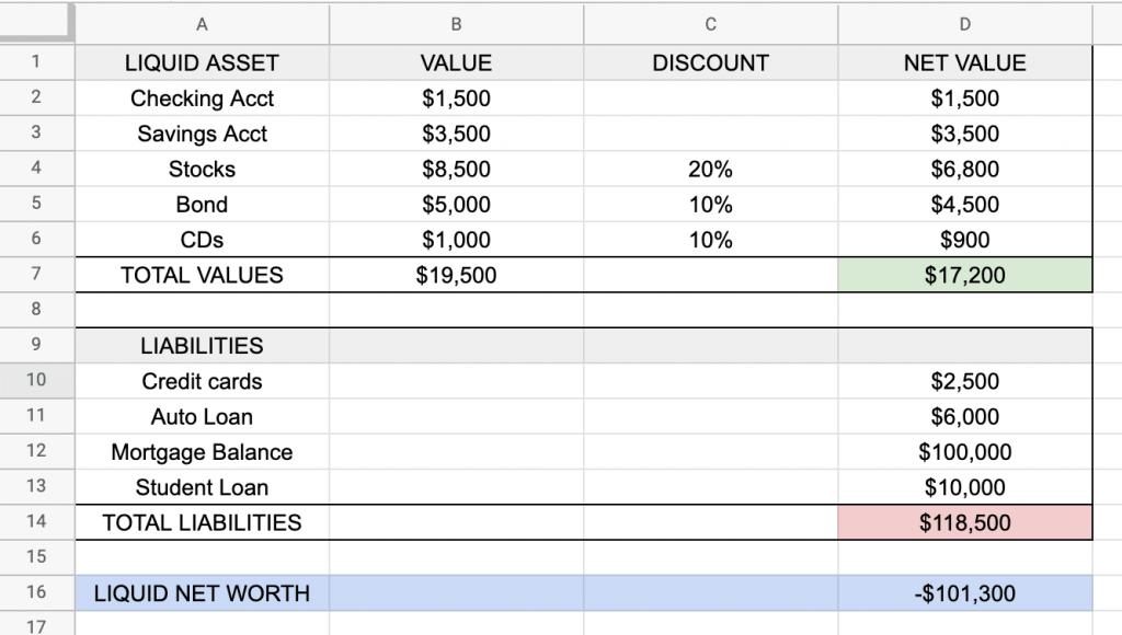Liquid net worth spreadsheet tracker